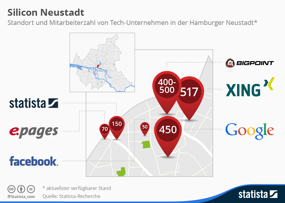 Infografik: Silicon Neustadt | Statista