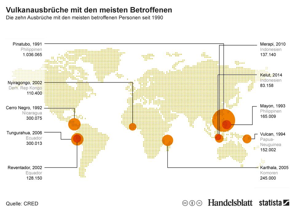 Infografik: Vulkanausbrüche mit den meisten Betroffenen | Statista