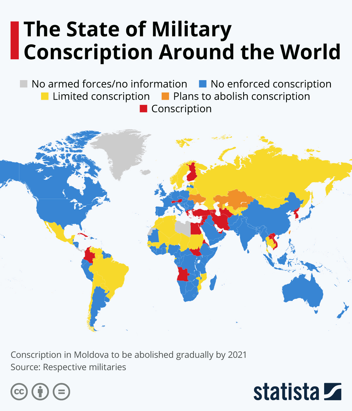 Infographic: The State Of Military Conscription Around The World | Statista