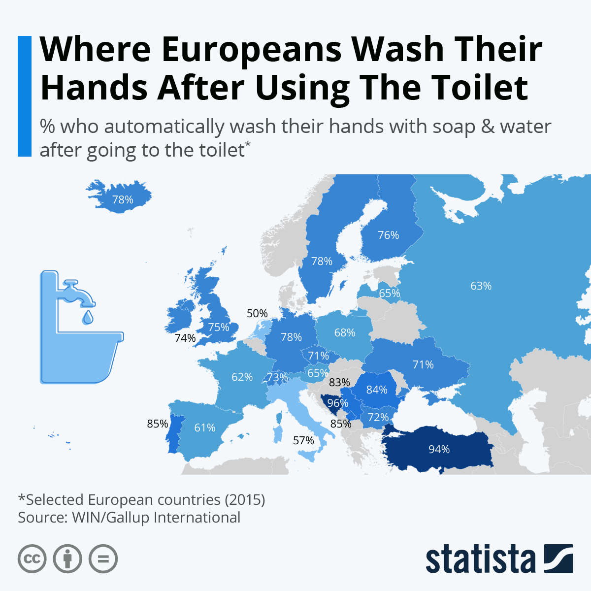 Infographic: Where Europeans Wash Their Hands After Using The Toilet | Statista
