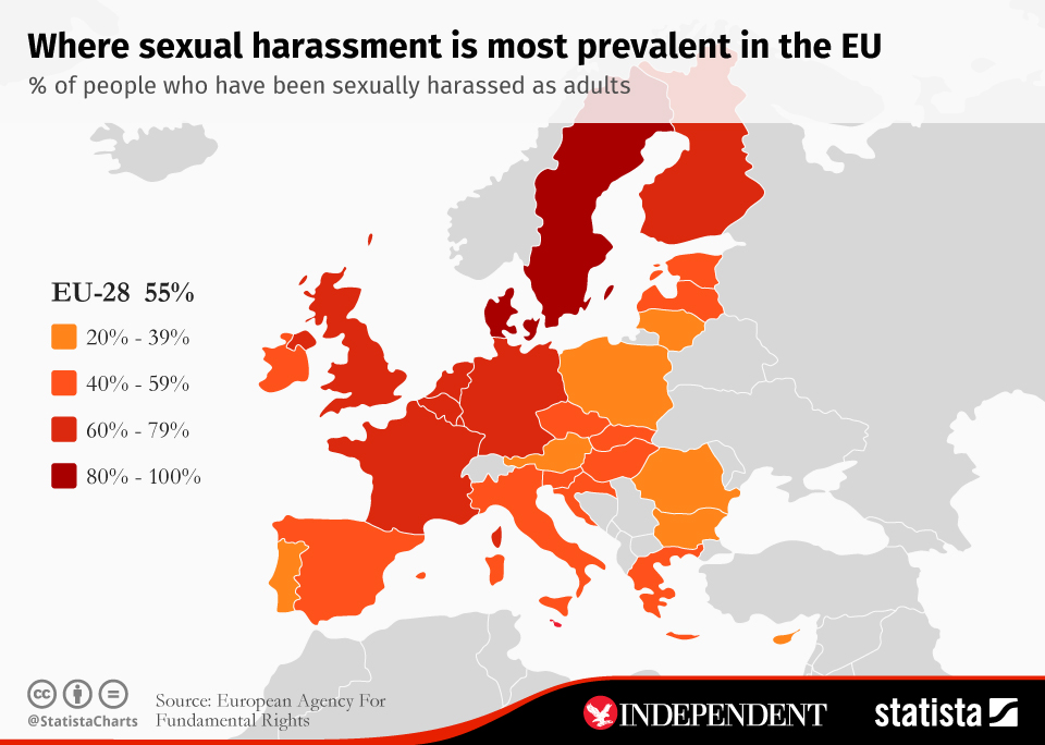 Infographic: Where sexual harassment is most prevalent in the EU | Statista