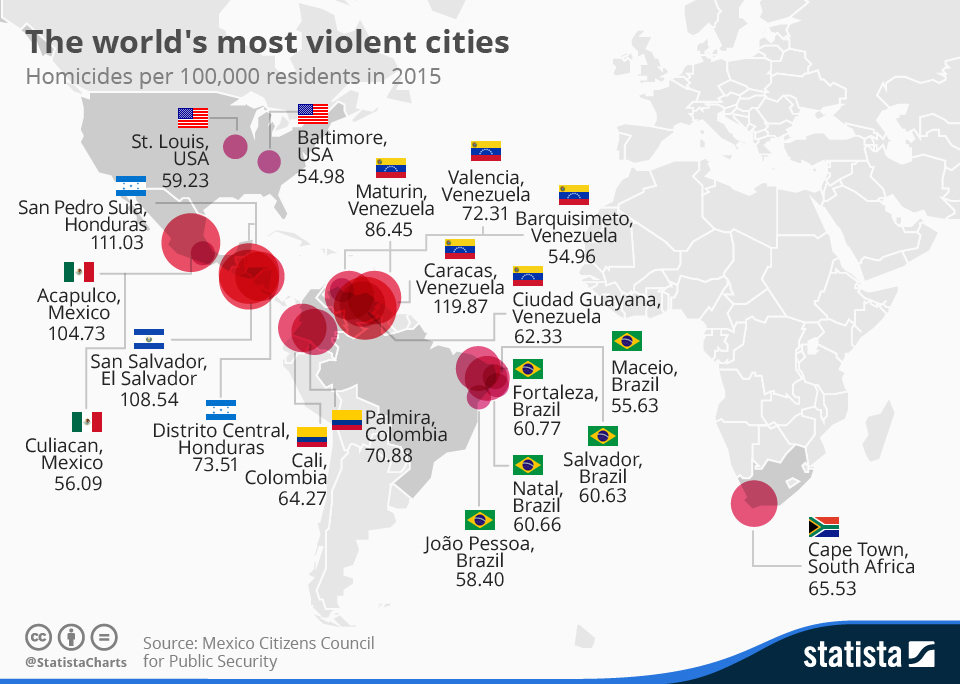 Infographic: The 20 Most Violent Cities Worldwide | Statista