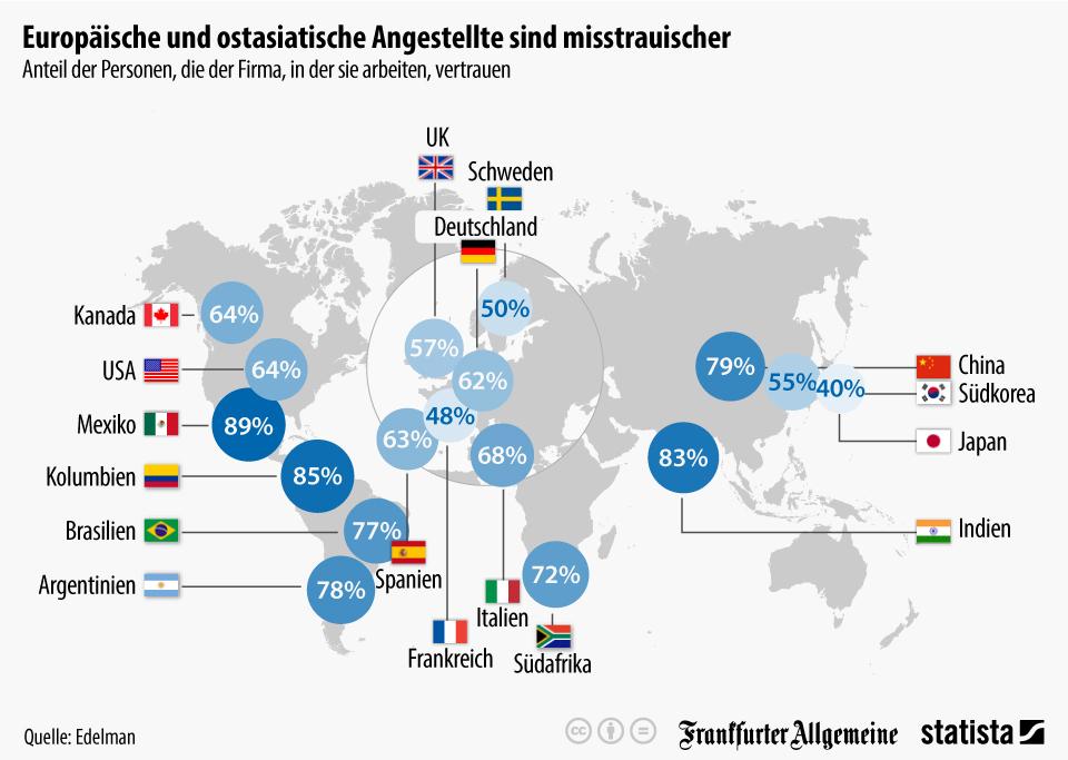 Infografik: Europäische und ostasiatische Angestellte sind misstrauischer | Statista