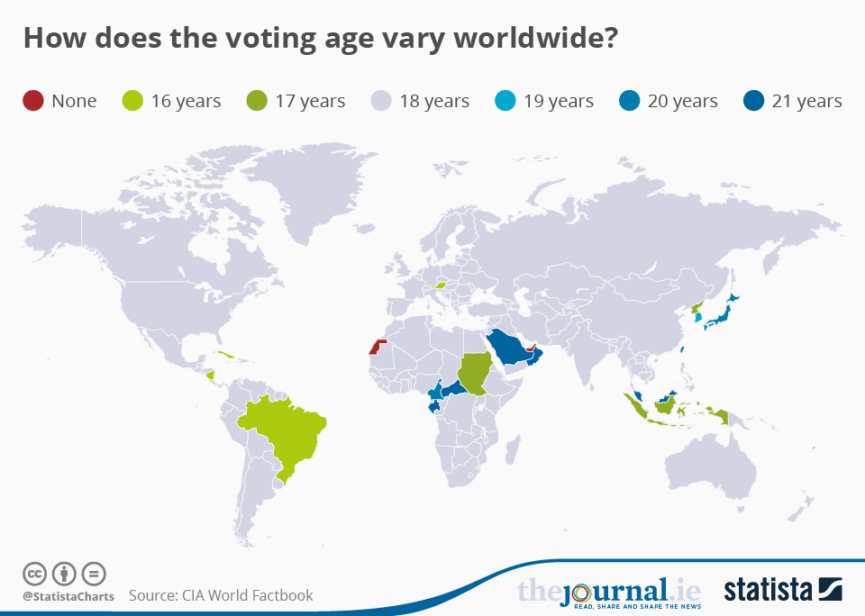 Infographic: How does the voting age vary worldwide? | Statista