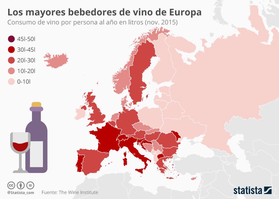 Infografía: Los mayores bebedores de vino de Europa | Statista