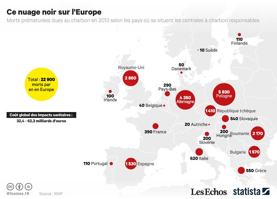 Infographie: Charbon: ce nuage noir qui intoxique l'Europe   Statista