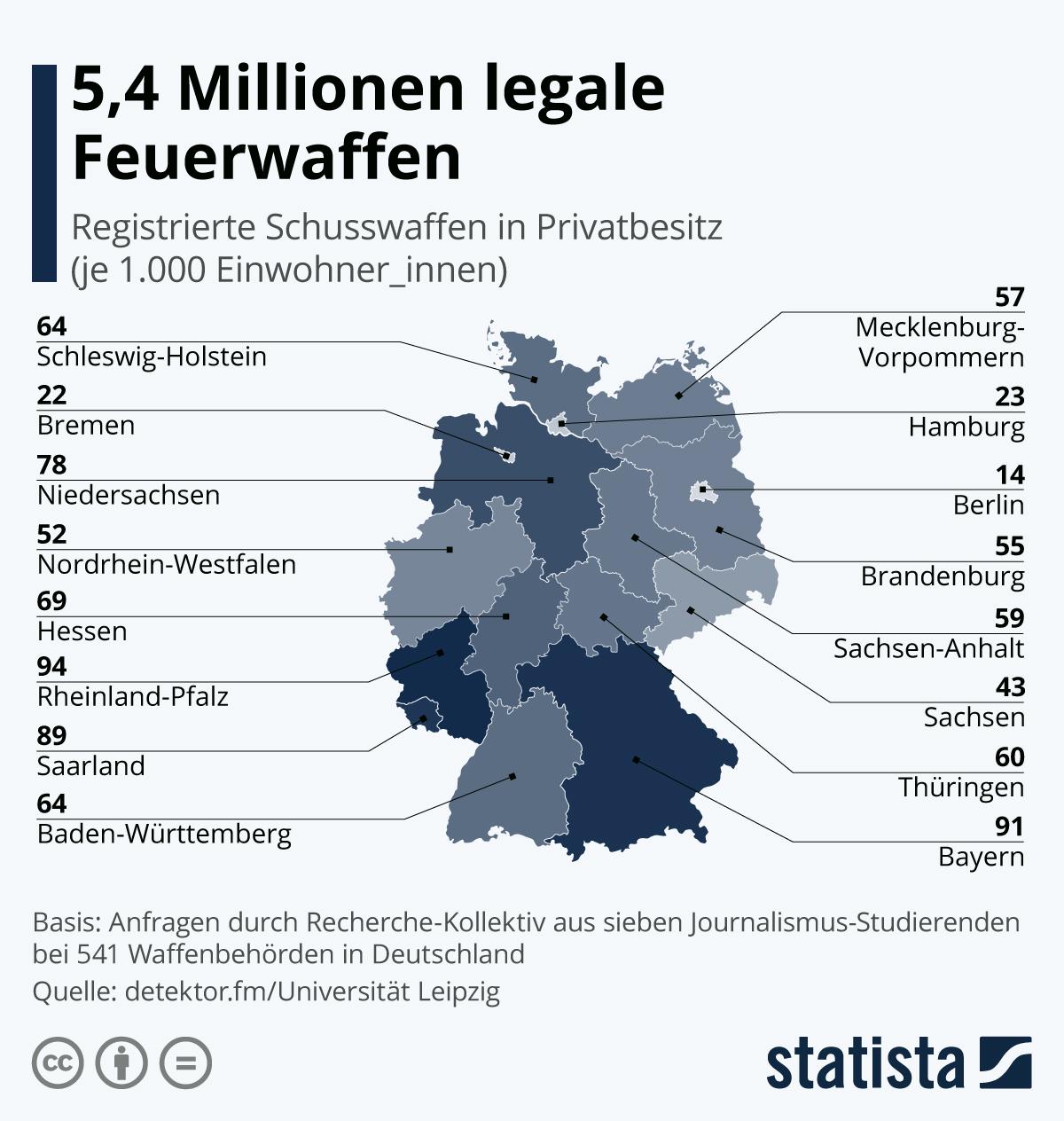 Infografik: 5,4 Millionen legale Feuerwaffen | Statista