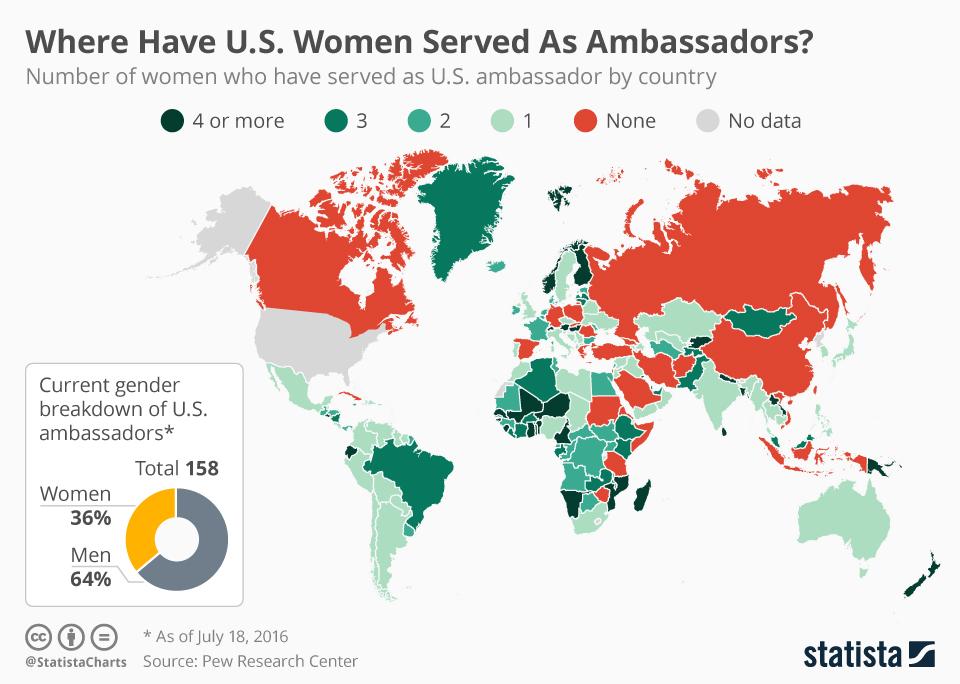 Infographic: Where Have U.S. Women Served As Ambassadors?  | Statista
