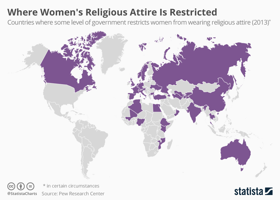 Infographic: Where Women's Religious Attire Is Restricted | Statista