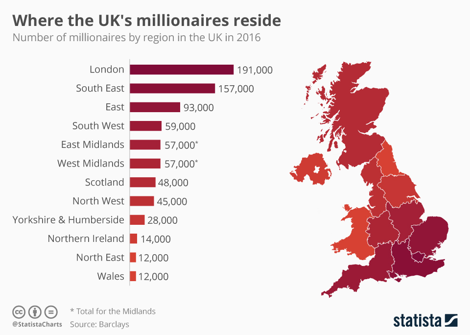 Infographic: Where the UK's millionaires reside | Statista