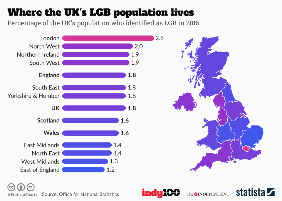 Infographic: Where the UK's LGB population lives  | Statista
