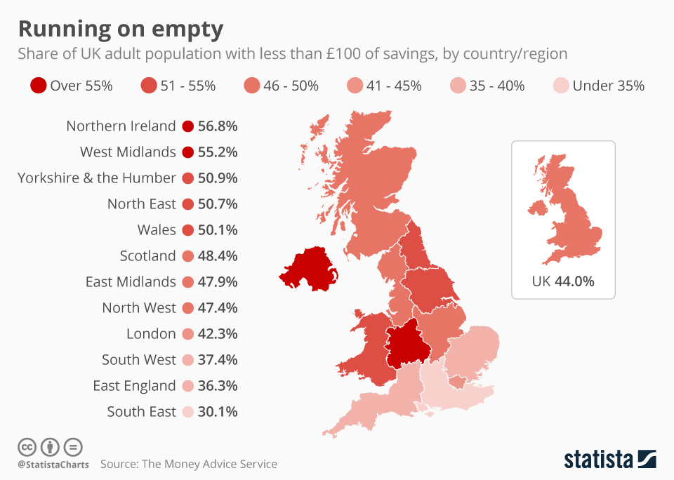 Infographic: Nearly half of UK adults have less than £100 in savings   Statista