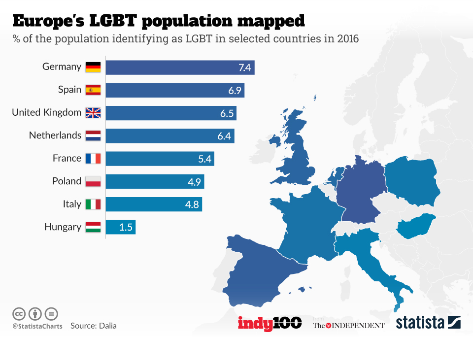 Map of Europe including percentage of population self-identifying as LGBT.