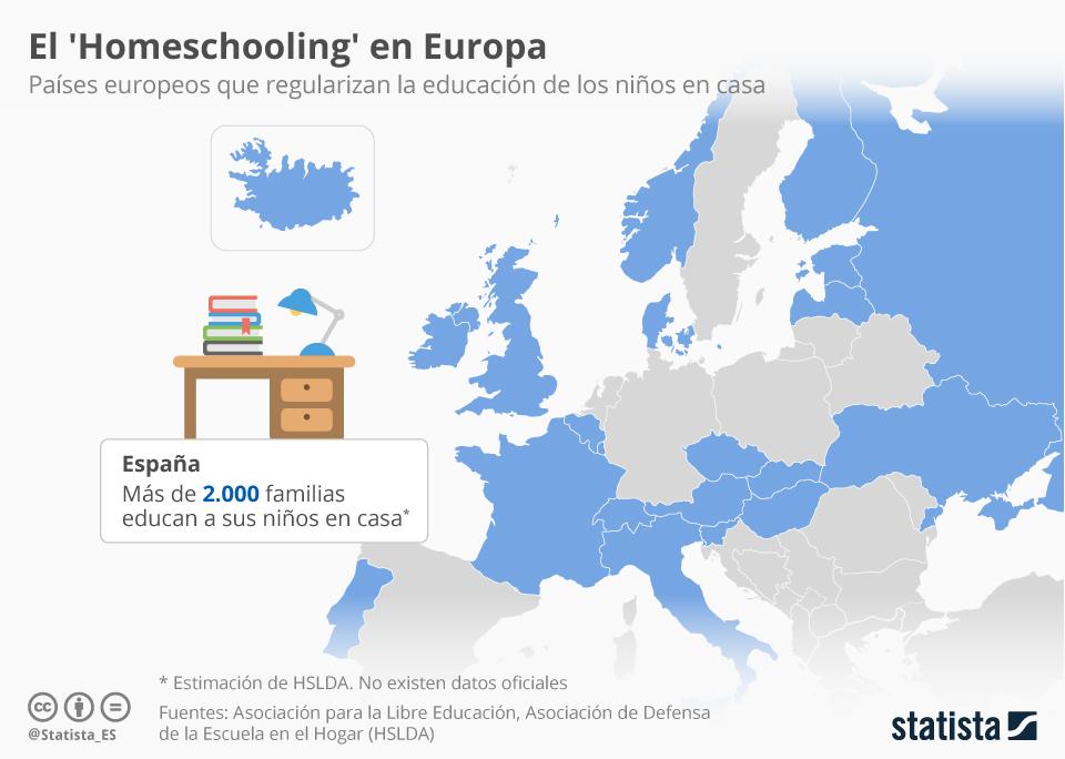 Infografía: ¿Qué países regulan la educación en casa? | Statista