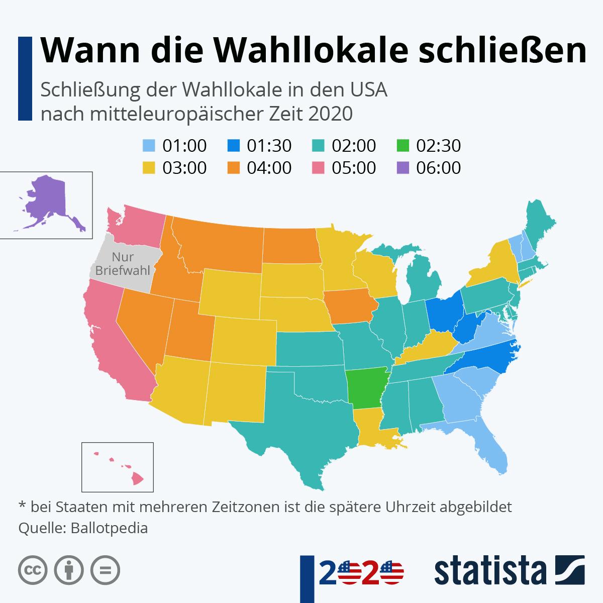 Infografik: Wann die Wahllokale schließen | Statista