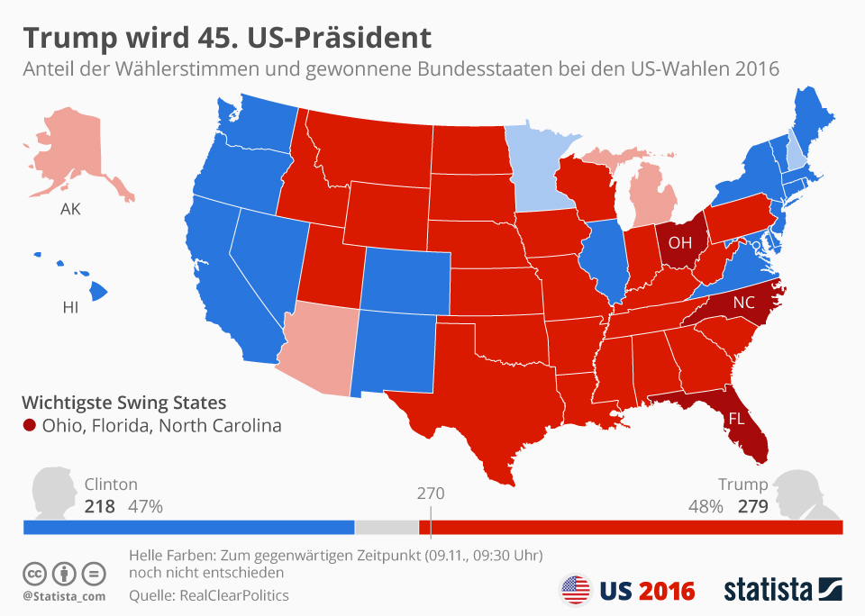 Infografik: Trump wird 45. US-Präsident | Statista