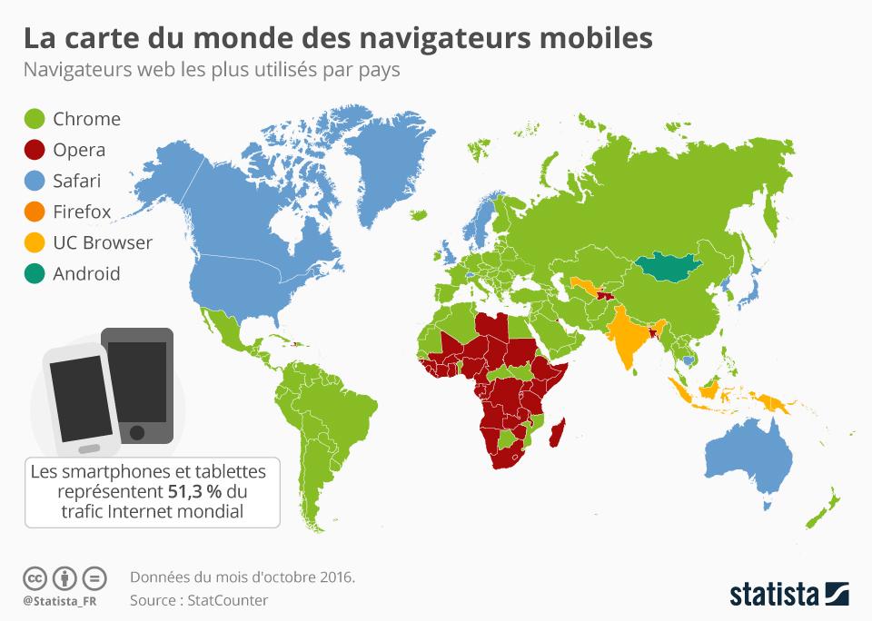 Infographie: La carte du monde des navigateurs mobiles | Statista