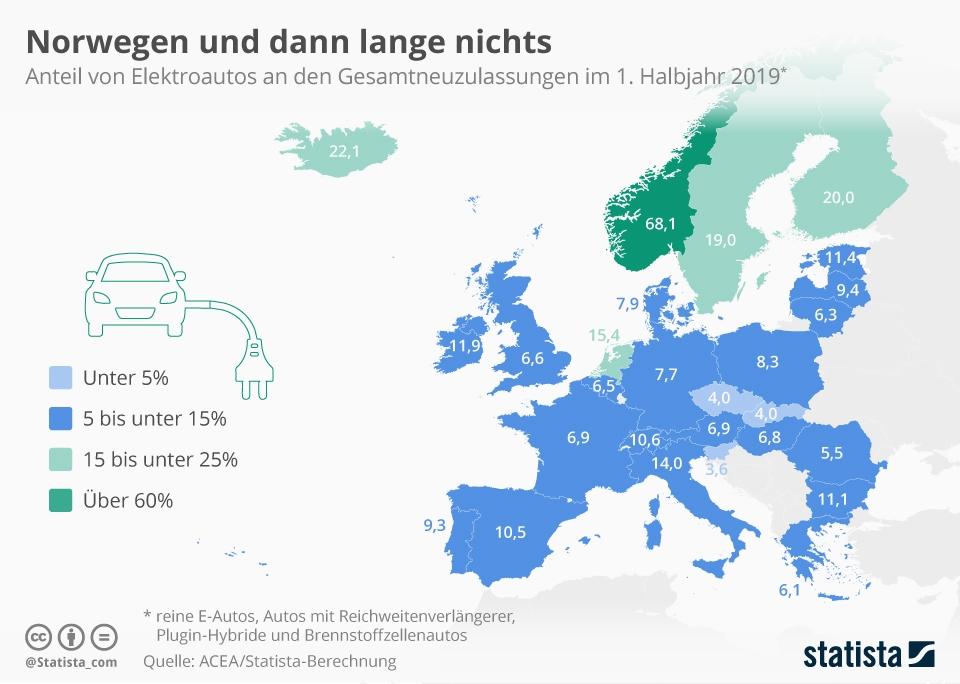 Infografik: E-Mobilität kommt nicht in die Gänge | Statista