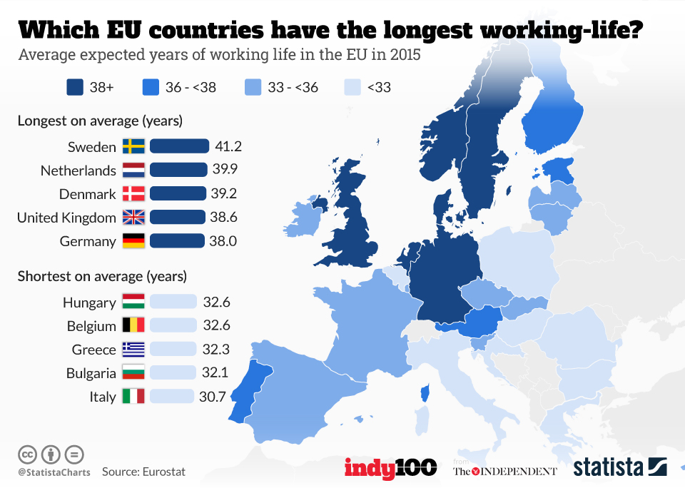 Infographic: Which EU countries have the longest working-life? | Statista