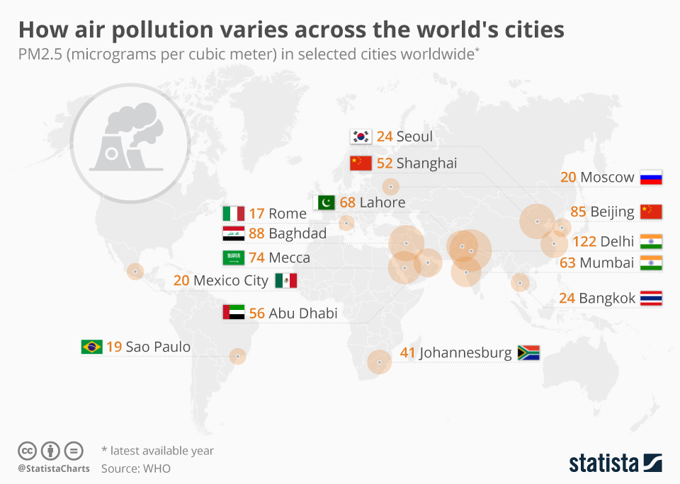 Infographic: How air pollution varies across the world's cities   Statista