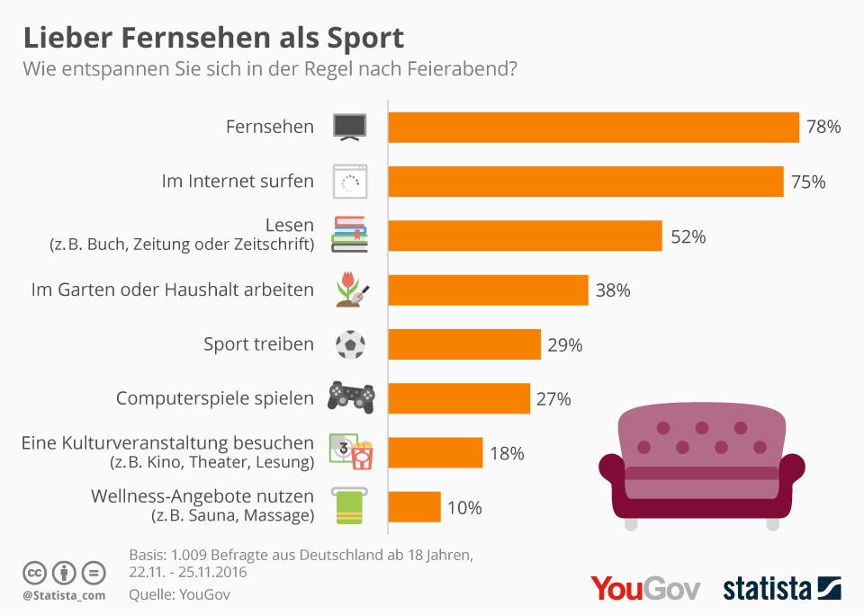 Infografik: Lieber Fernsehen als Sport | Statista