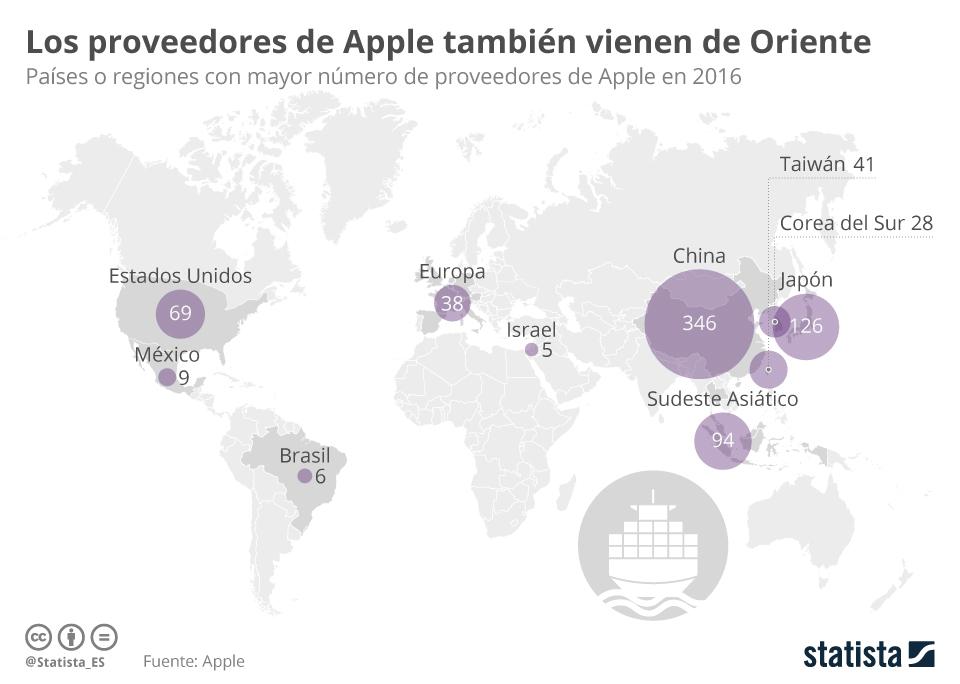 Infografía: ¿De dónde obtiene Apple los materiales para sus productos? | Statista