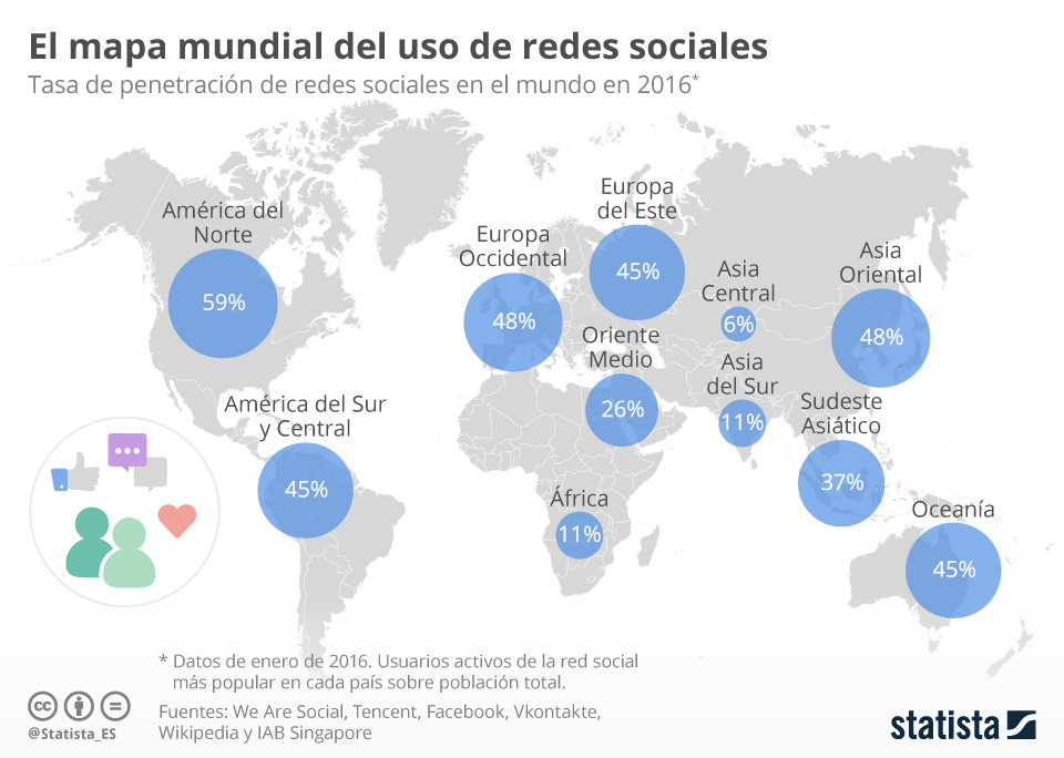 Infografía: El desigual uso de las redes sociales en el mundo | Statista