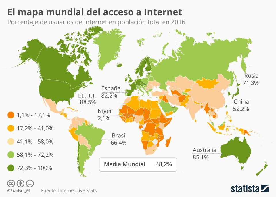 Infografía: El mapa del alcance de Internet | Statista