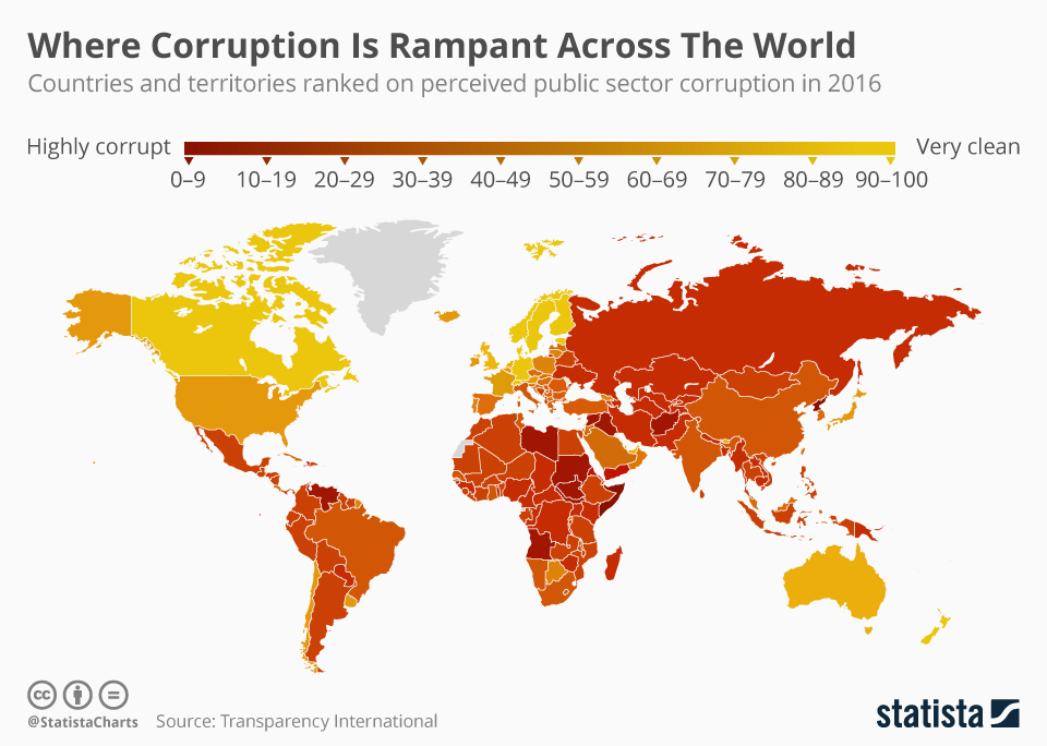 Infographic: Where Corruption Is Rampant Across The World  | Statista