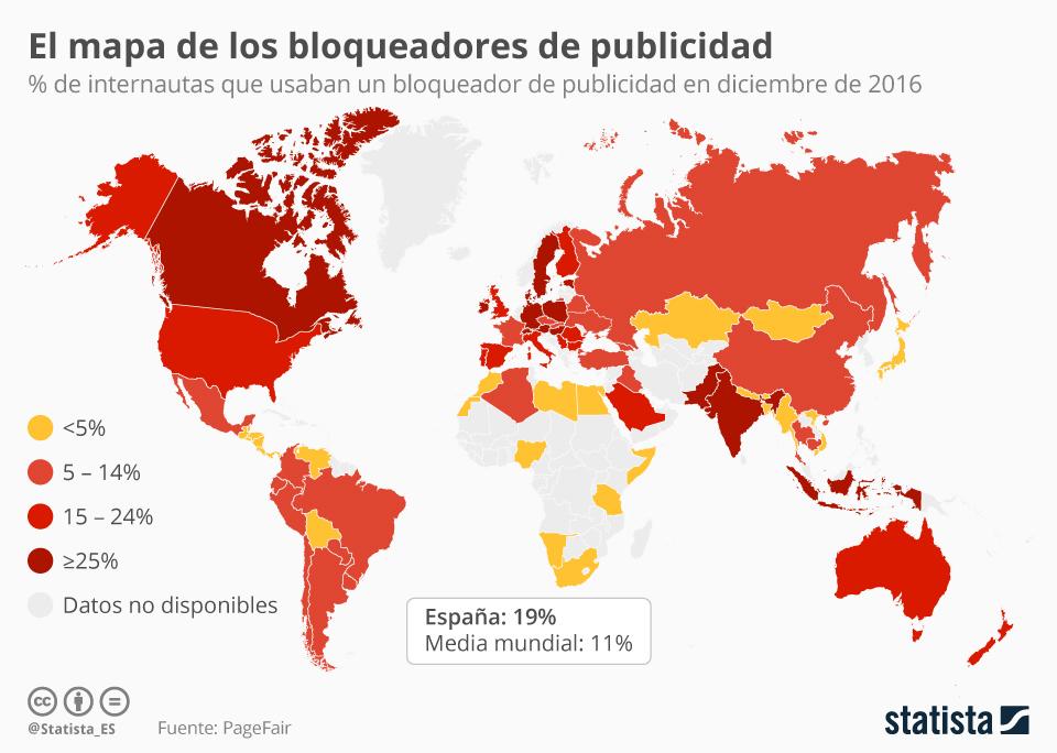 Infografía: ¿Cuántos internautas bloquean los anuncios online? | Statista