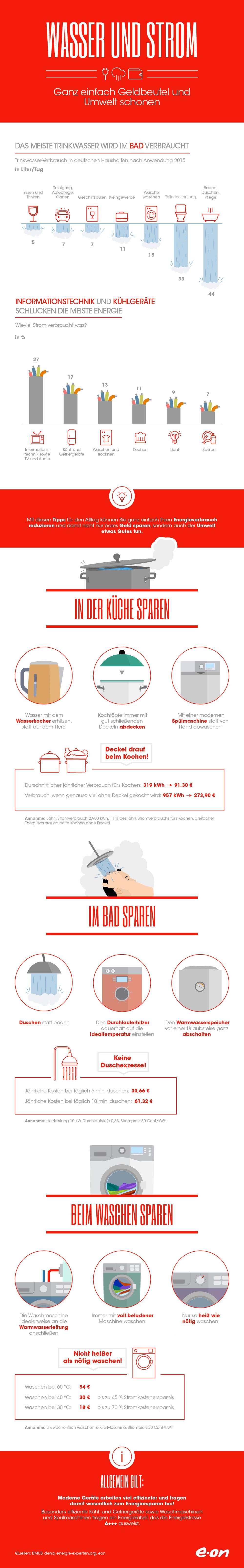 Infografik: Wasser und Strom: Ganz einfach Geldbeutel und Umwelt schonen | Statista