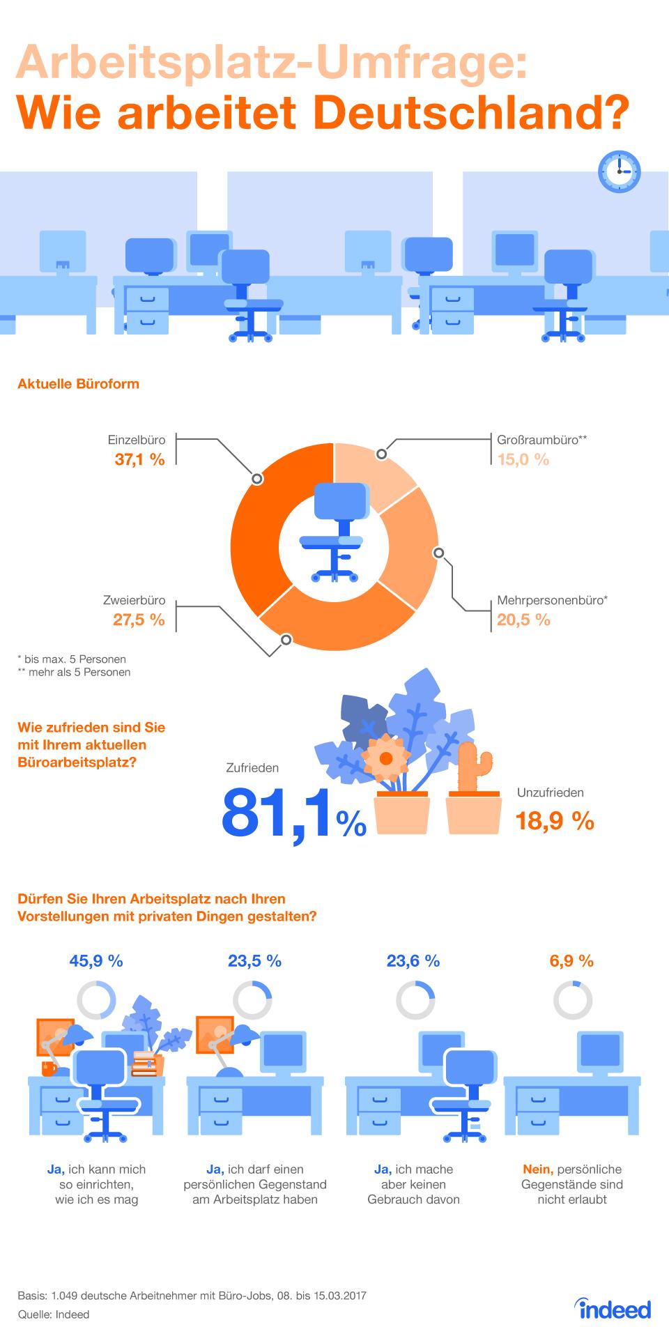 Infografik: Wie arbeitet Deutschland? | Statista