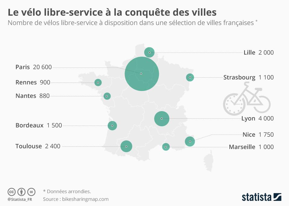 Infographie: Le vélo libre-service à la conquête des villes | Statista