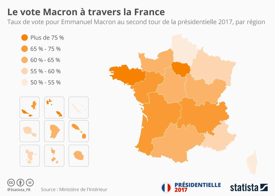 Infographie: Le vote Macron à travers la France | Statista