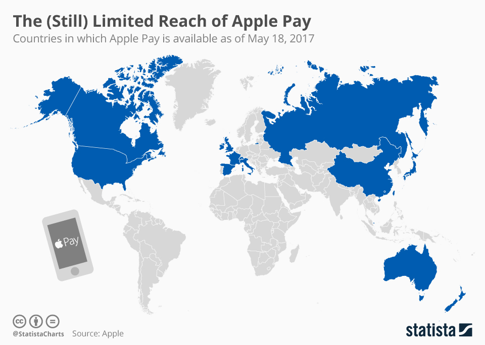 Infographic: The (Still) Limited Reach of Apple Pay | Statista