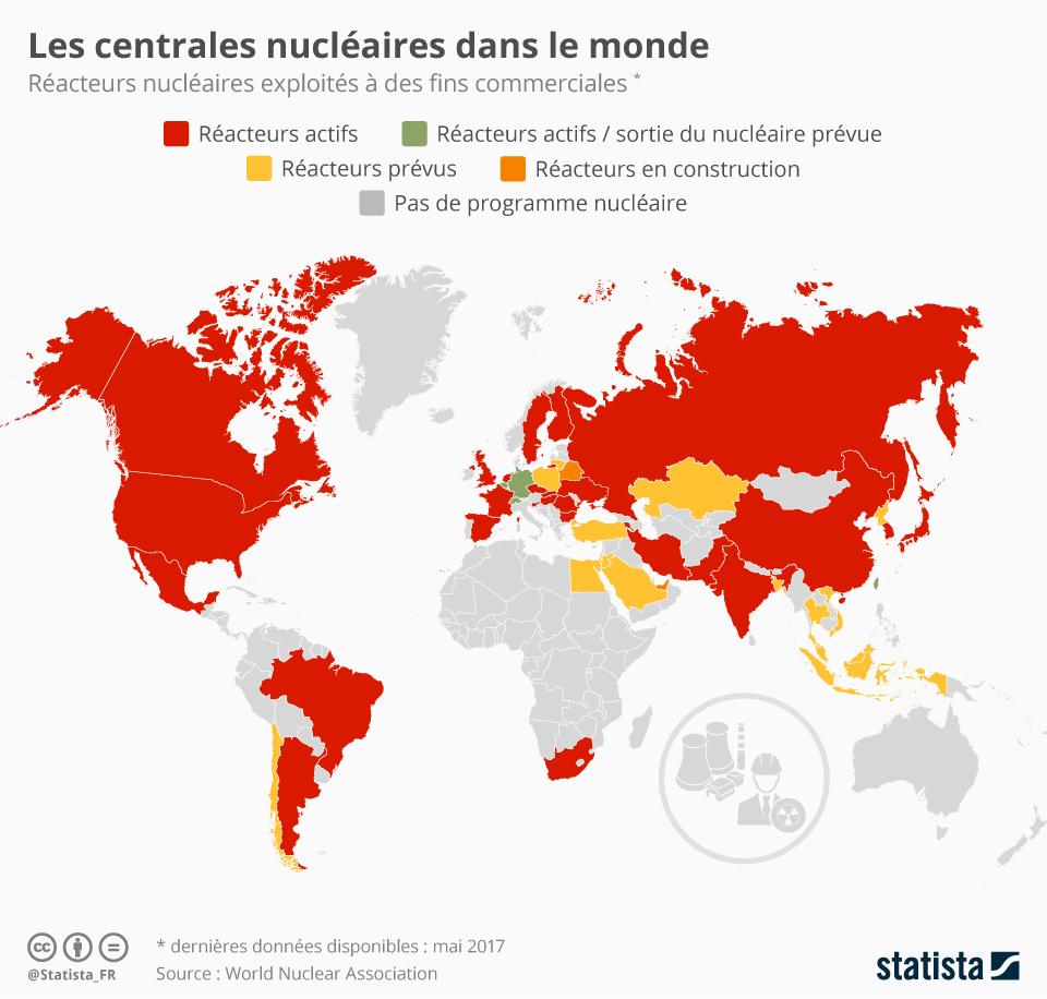 Infographie: Les centrales nucléaires dans le monde | Statista
