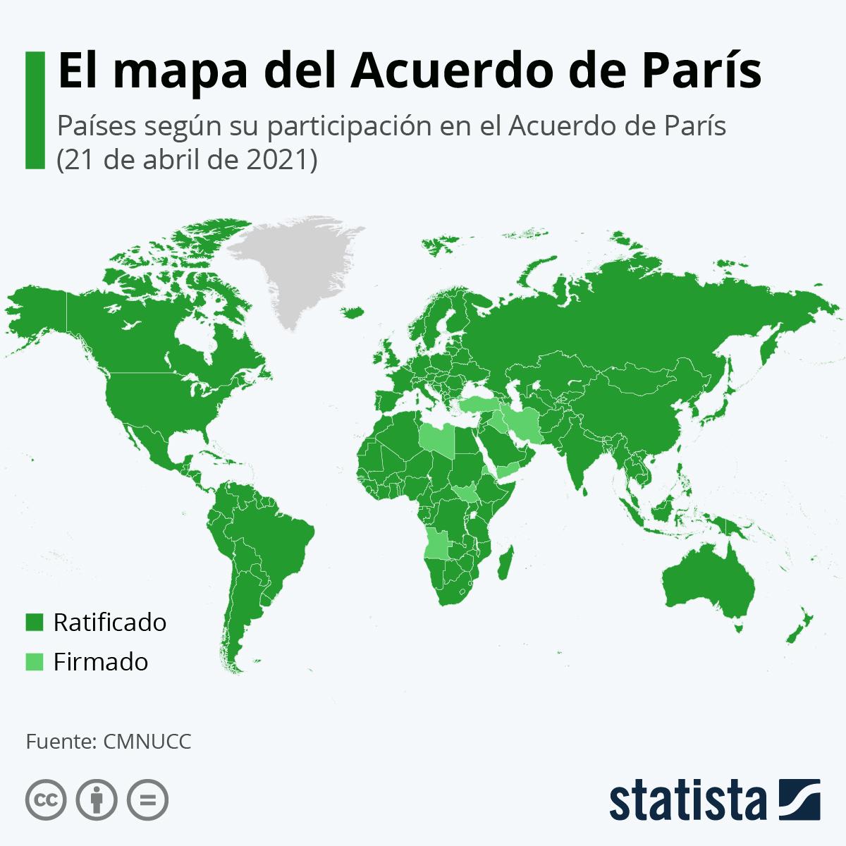 Infografía: Estados Unidos, único país que no forma parte del Acuerdo de París | Statista