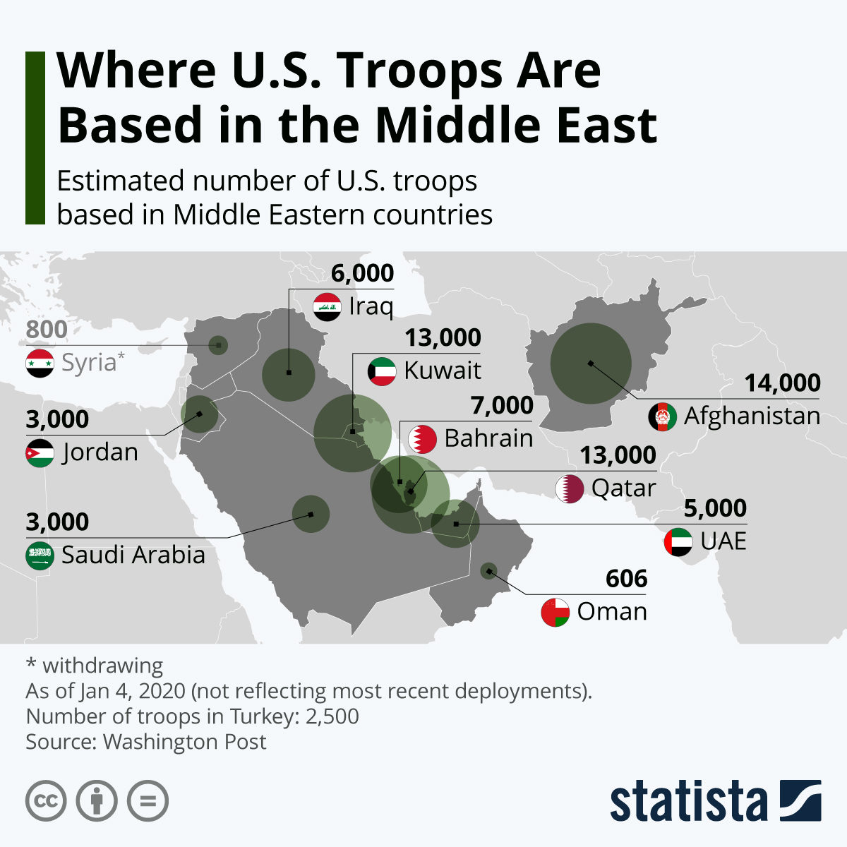 Infographic: Where U.S. Troops Are Based In                       The Middle East | Statista