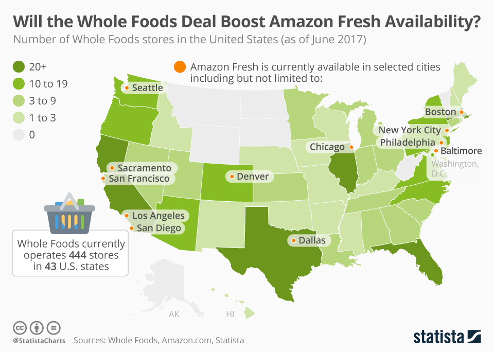 Infographic: Will the Whole Foods Deal Boost Amazon Fresh Availability? | Statista