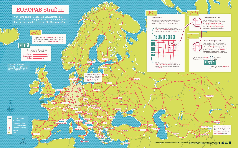 Infografik: Unterwegs auf Europas Straßen | Statista