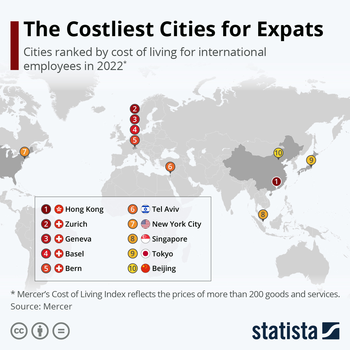 Infographic: The 10 Costliest Cities For Working Abroad | Statista