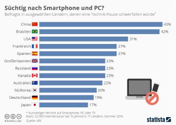Infografik: Süchtig nach Smartphone und Co.?   Statista