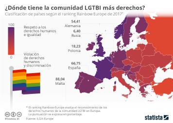 Infografía: El mapa de los derechos del colectivo LGTBI   Statista