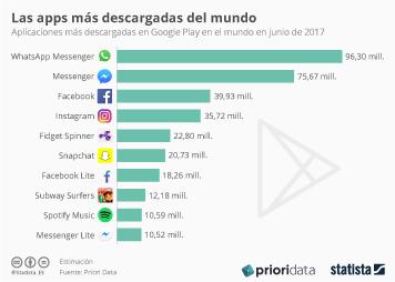 Infografía: La app del Fidget Spinner se cuela entre las más descargadas del mundo   Statista