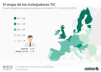 Infografía: ¿En qué país de la UE hay más empleados en el sector TIC?  | Statista