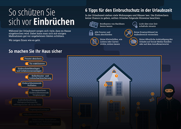 Infografik - So schützen Sie sich vor Einbrüchen