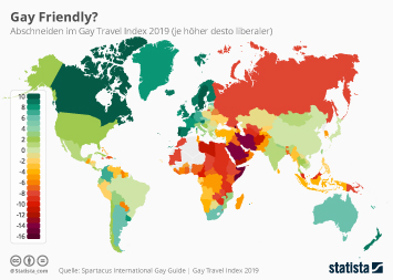 Infografik - Gay Travel Index