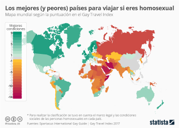 Infografía: España, uno de los mejores países para los turistas homosexuales | Statista