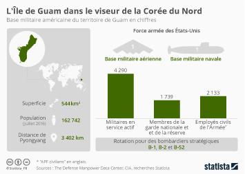 Infographie - L'Île de Guam dans le viseur de la Corée du Nord
