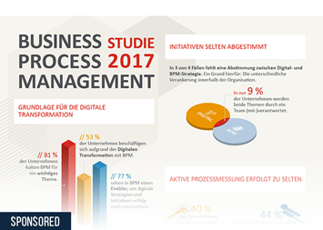 Infografik - business-process-management